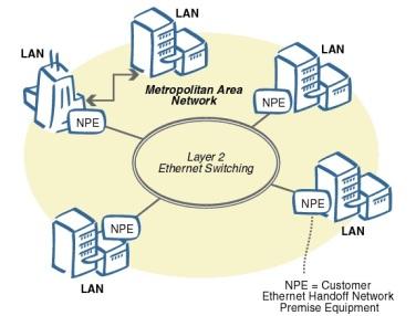 Figura 3. Rrjeti i hapësirës së qytetit (The Office Network, 2014)