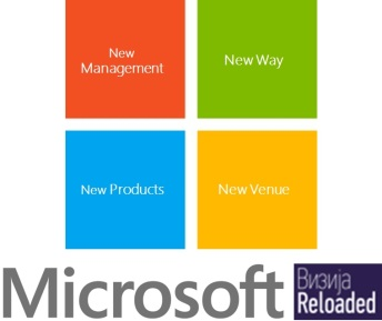 microsoft-vizija-2016-reloaded