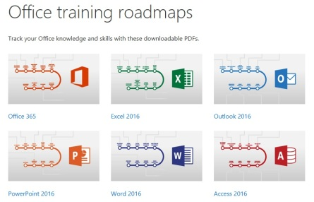 office-training-roadmap